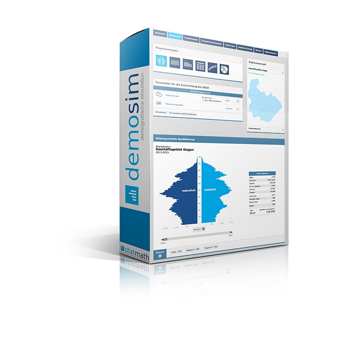 demosim Produktbox 2